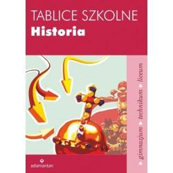 Historia tablice szkolne wyd. 5